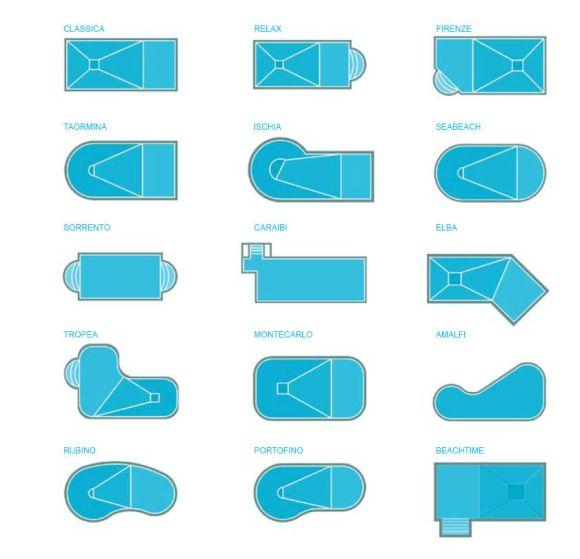 Oblici bazena od ISO bloka